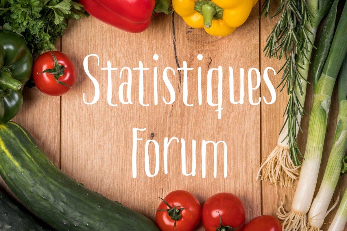 Statistiques du Forum Jardiner Malin